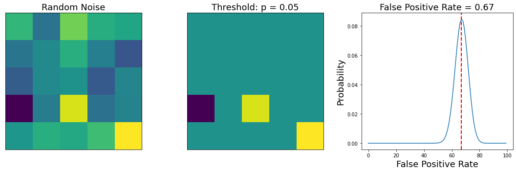../_images/Thresholding_Group_Analyses_12_0.png