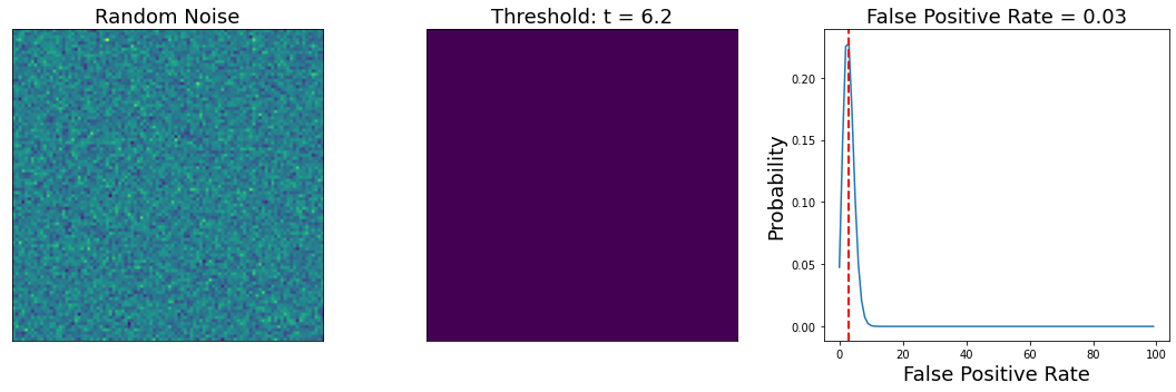 ../_images/Thresholding_Group_Analyses_18_0.png