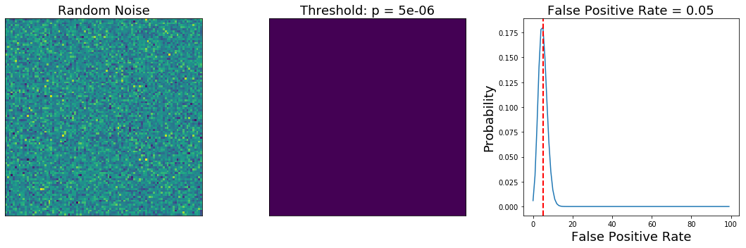 ../_images/Thresholding_Group_Analyses_20_0.png